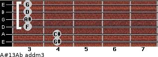 A#13/Ab add(m3) for guitar on frets 4, 4, 3, 3, 3, 3