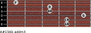A#13/Ab add(m3) for guitar on frets 4, 4, 5, 3, 3, 1