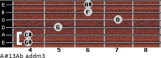 A#13/Ab add(m3) for guitar on frets 4, 4, 5, 7, 6, 6