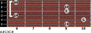 A#º13/C# for guitar on frets 9, 10, 6, 9, 9, 6
