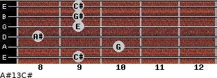 A#º13/C# for guitar on frets 9, 10, 8, 9, 9, 9