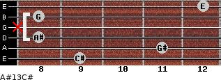 A#º13/C# for guitar on frets 9, 11, 8, x, 8, 12