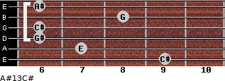 A#º13/C# for guitar on frets 9, 7, 6, 6, 8, 6