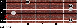 A#º13/C# for guitar on frets 9, x, 5, 9, 9, 6