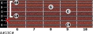 A#º13/C# for guitar on frets 9, x, 6, 9, 8, 6