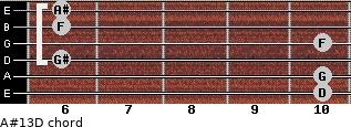 A#13/D for guitar on frets 10, 10, 6, 10, 6, 6