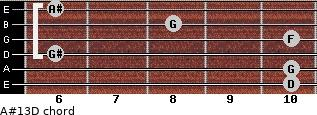A#13/D for guitar on frets 10, 10, 6, 10, 8, 6