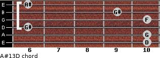 A#13/D for guitar on frets 10, 10, 6, 10, 9, 6