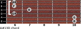 A#13/D for guitar on frets 10, 10, 6, 7, 6, 6