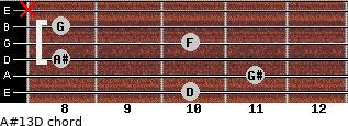 A#13/D for guitar on frets 10, 11, 8, 10, 8, x