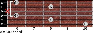 A#13/D for guitar on frets 10, 8, 6, x, 8, 6