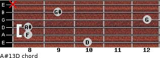 A#13/D for guitar on frets 10, 8, 8, 12, 9, x