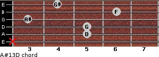 A#13/D for guitar on frets x, 5, 5, 3, 6, 4