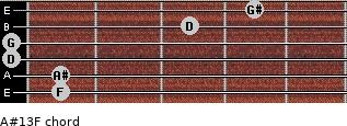 A#13/F for guitar on frets 1, 1, 0, 0, 3, 4