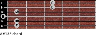 A#13/F for guitar on frets 1, 1, 0, 1, 3, 3