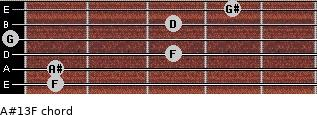 A#13/F for guitar on frets 1, 1, 3, 0, 3, 4