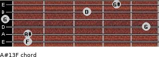 A#13/F for guitar on frets 1, 1, 5, 0, 3, 4