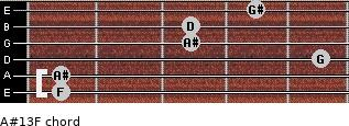 A#13/F for guitar on frets 1, 1, 5, 3, 3, 4