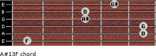 A#13/F for guitar on frets 1, 5, 5, 3, 3, 4