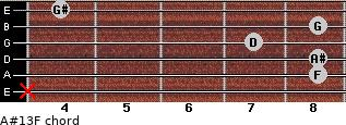 A#13/F for guitar on frets x, 8, 8, 7, 8, 4