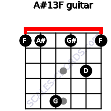 A#13/F for guitar on frets 1, 1, 5, 1, 3, 1