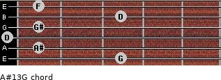 A#13/G for guitar on frets 3, 1, 0, 1, 3, 1