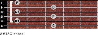 A#13/G for guitar on frets 3, 1, 3, 1, 3, 1