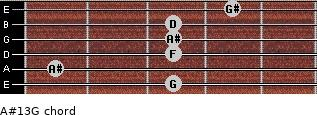 A#13/G for guitar on frets 3, 1, 3, 3, 3, 4