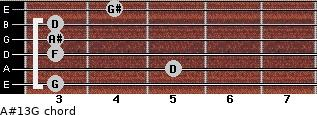A#13/G for guitar on frets 3, 5, 3, 3, 3, 4