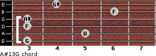 A#13/G for guitar on frets 3, 5, 3, 3, 6, 4