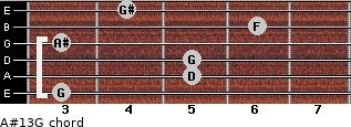 A#13/G for guitar on frets 3, 5, 5, 3, 6, 4