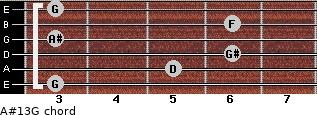 A#13/G for guitar on frets 3, 5, 6, 3, 6, 3