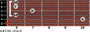 A#13/G for guitar on frets x, 10, 6, 7, 6, 6