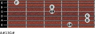 A#13/G# for guitar on frets 4, 5, 5, 3, 3, 1
