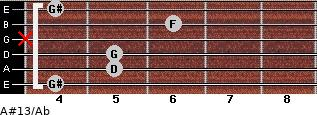 A#13/Ab for guitar on frets 4, 5, 5, x, 6, 4