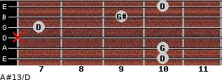 A#13/D for guitar on frets 10, 10, x, 7, 9, 10