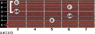 A#13/D for guitar on frets x, 5, 6, 3, 6, 3