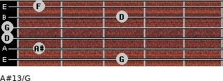 A#13/G for guitar on frets 3, 1, 0, 0, 3, 1