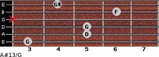A#13/G for guitar on frets 3, 5, 5, x, 6, 4