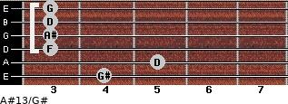 A#13/G# for guitar on frets 4, 5, 3, 3, 3, 3