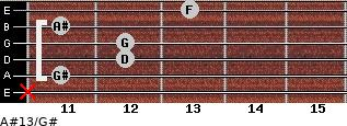 A#13/G# for guitar on frets x, 11, 12, 12, 11, 13