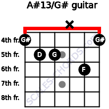 A#13/G# for guitar on frets 4, 5, 5, x, 6, 4