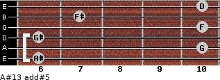A#13 add(#5) for guitar on frets 6, 10, 6, 10, 7, 10