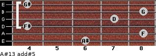 A#13 add(#5) for guitar on frets 6, 8, 4, 7, 8, 4