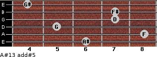 A#13 add(#5) for guitar on frets 6, 8, 5, 7, 7, 4