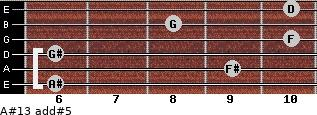 A#13 add(#5) for guitar on frets 6, 9, 6, 10, 8, 10