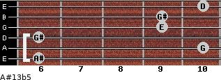 A#13b5 for guitar on frets 6, 10, 6, 9, 9, 10