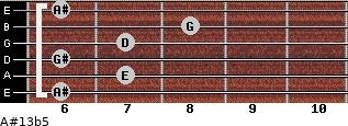 A#13b5 for guitar on frets 6, 7, 6, 7, 8, 6