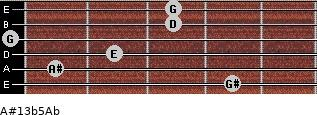 A#13b5/Ab for guitar on frets 4, 1, 2, 0, 3, 3