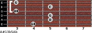 A#13b5/Ab for guitar on frets 4, 5, 5, 3, 5, 3
